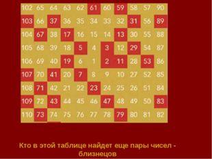Кто в этой таблице найдет еще пары чисел - близнецов