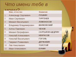 Что имени тебе в моем?.. Имя, отчествоФамилия 1Александр СергеевичПУШКИН