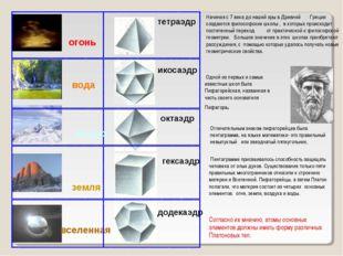огонь тетраэдр икосаэдр  октаэдр  гексаэдр вселенная додекаэдр вода земля
