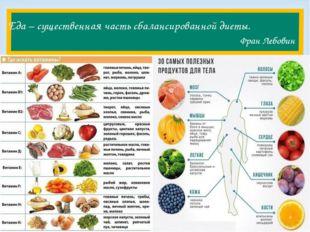 Еда – существенная часть сбалансированной диеты. Фран Лебовин