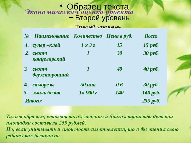 Экономическая оценка проекта Таким образом, стоимость озеленения и благоустр...