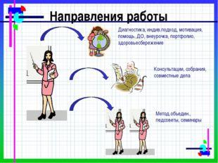 Направления работы Диагностика, индив.подход, мотивация, помощь, ДО, внеурочк