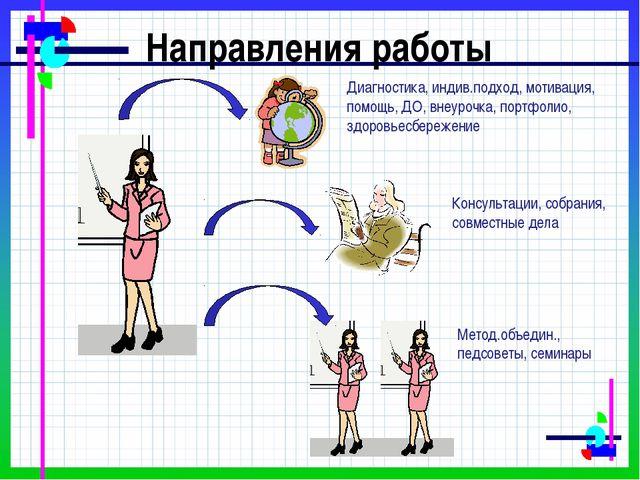 Направления работы Диагностика, индив.подход, мотивация, помощь, ДО, внеурочк...
