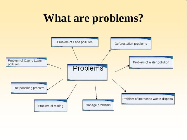 What are problems? Problems Problem of Ozone Layer pollution The poaching pro...