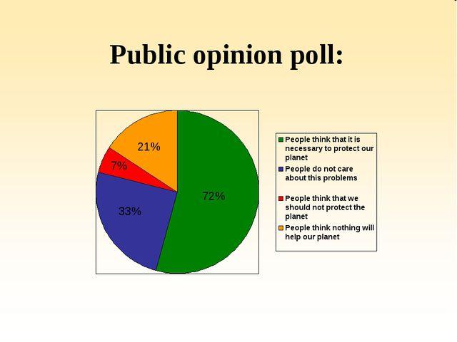 Public opinion poll: 72% 7% 33% 21%