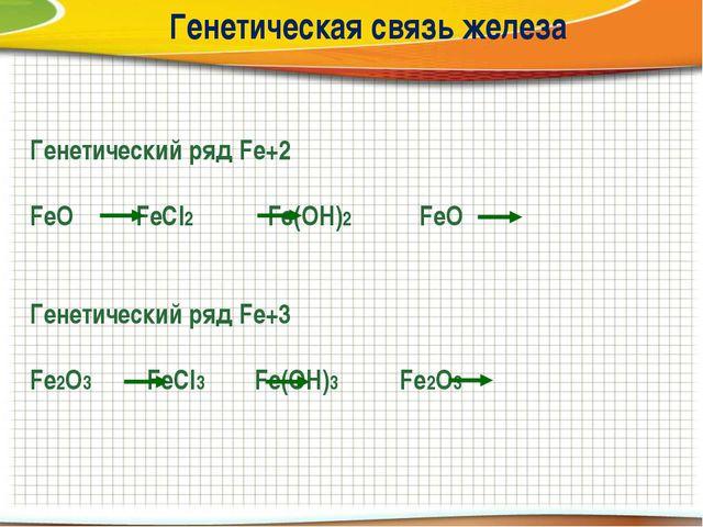 Генетическая связь железа Генетический ряд Fe+2 FeО FeCl2 Fe(OH)2 FeO Генетич...
