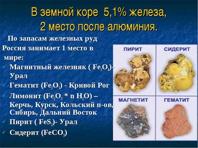 В земной коре 5,1% железа, 2 место после алюминия. По запасам железных руд Ро...