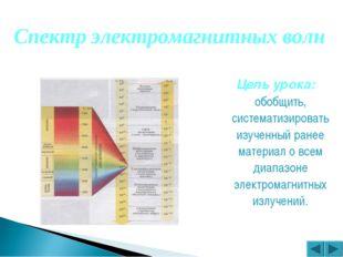 Цель урока: обобщить, систематизировать изученный ранее материал о всем диапа