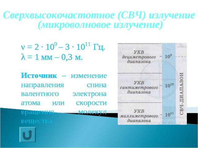 Сверхвысокочастотное (СВЧ) излучение (микроволновое излучение)