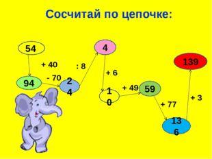 Сосчитай по цепочке: 54 94 24 4 10 59 139 136 + 40 - 70 : 8 + 6 + 49 + 77 + 3