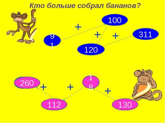 Кто больше собрал бананов? 91 130 18 112 120 ? 260 ? 100 311 + + + + + +
