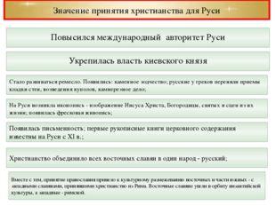 Значение принятия христианства для Руси Укрепилась власть киевского князя Пов