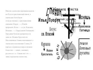Многие языческие верования вошли на Руси в христианский канон, а языческие бо