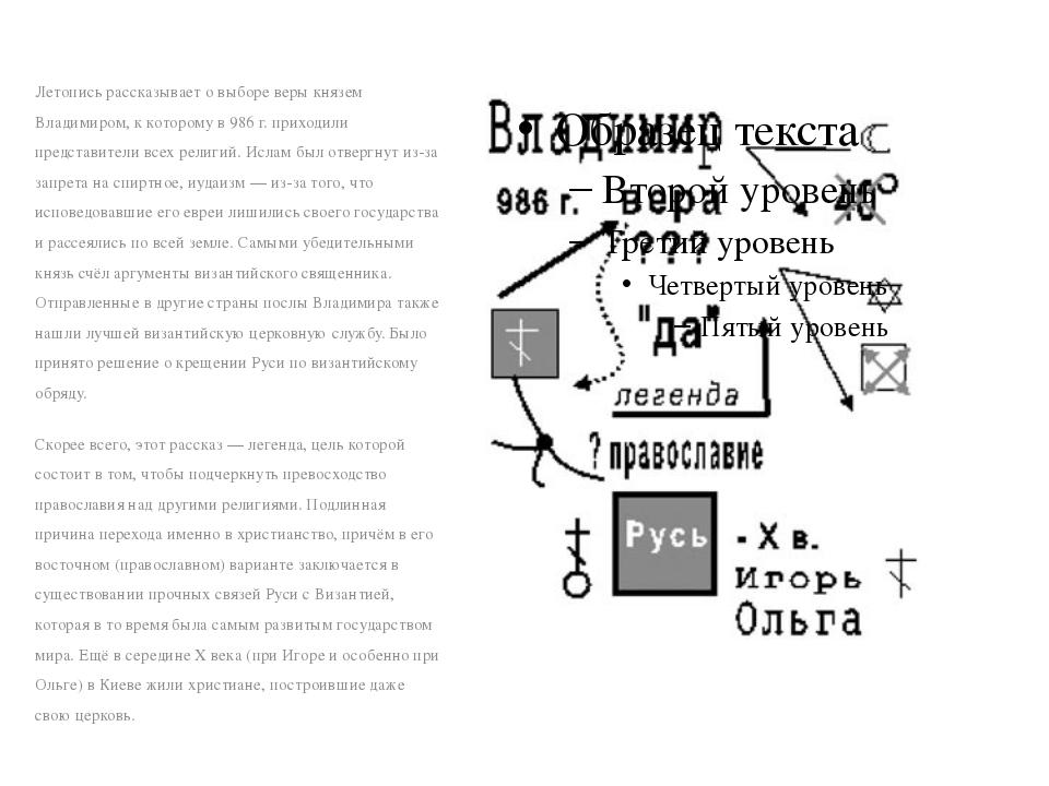 Летопись рассказывает о выборе веры князем Владимиром, к которому в 986 г. пр...
