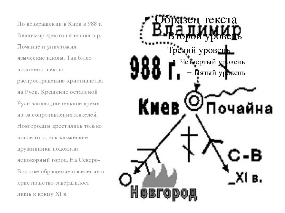 По возвращении в Киев в 988 г. Владимир крестил киевлян в р. Почайне и уничто...
