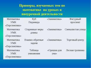 Примеры, изучаемых тем по математике на уроках и внеурочной деятельности Мате