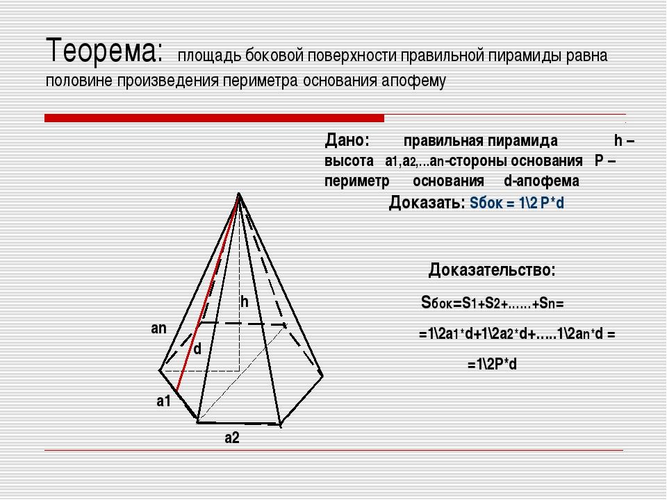 Теорема: площадь боковой поверхности правильной пирамиды равна половине произ...