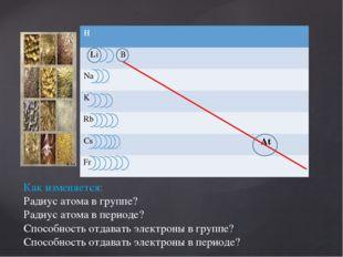 Как изменяется: Радиус атома в группе? Радиус атома в периоде? Способность от