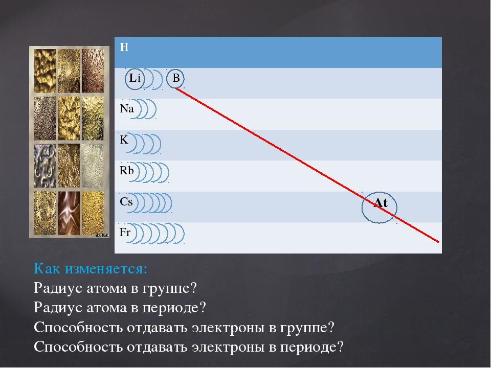 Как изменяется: Радиус атома в группе? Радиус атома в периоде? Способность от...