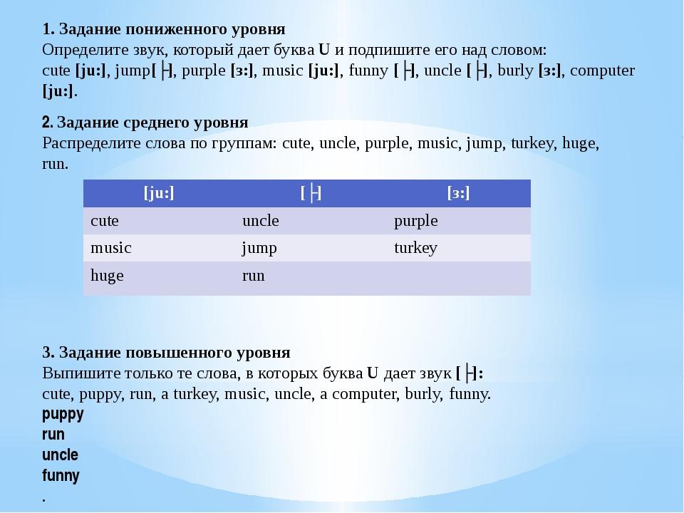 1. Задание пониженного уровня Определите звук, который дает буква U и подпиши...