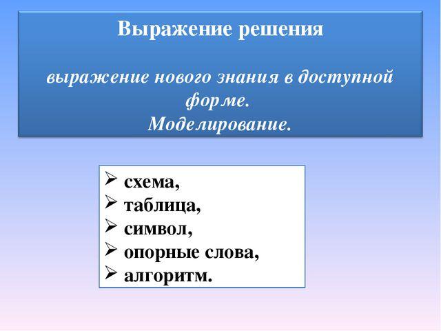 схема, таблица, символ, опорные слова, алгоритм.