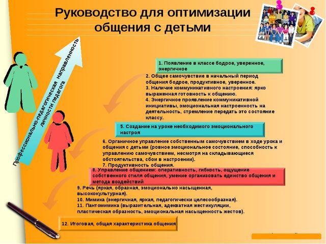 Руководство для оптимизации общения с детьми 1. Появление в классе бодрое, ув...