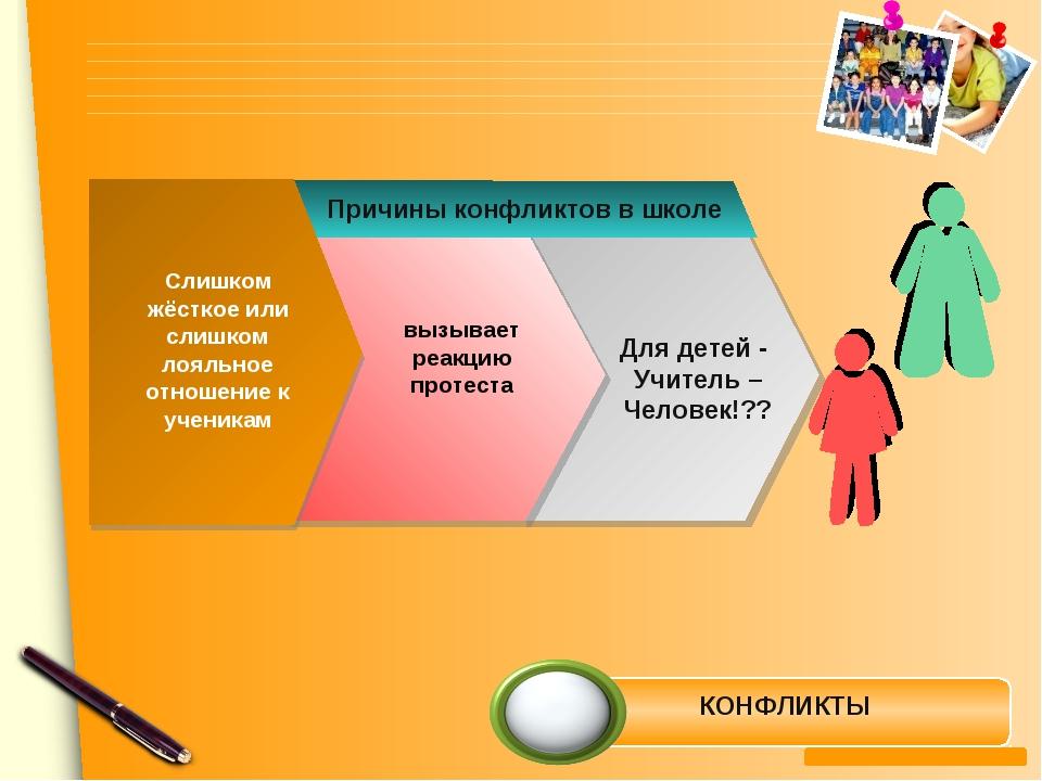 Слишком жёсткое или слишком лояльное отношение к ученикам Для детей - Учитель...