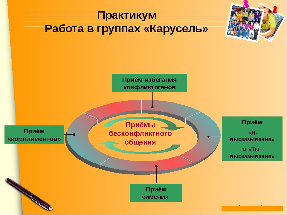 Практикум Работа в группах «Карусель» Приём избегания конфликтогенов Приём «Я...
