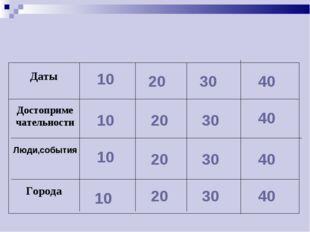 10 10 10 10 20 20 20 20 30 30 30 30 40 40 40 40 Люди,события Достопримечател