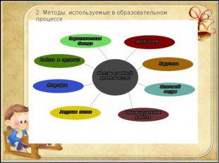 2. Методы, используемые в образовательном процессе