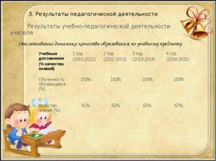 3. Результаты педагогической деятельности Результаты учебно-педагогической де