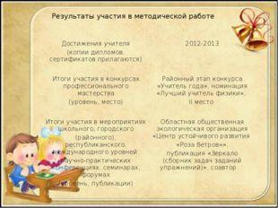 Результаты участия в методической работе Достижения учителя (копии дипломов,