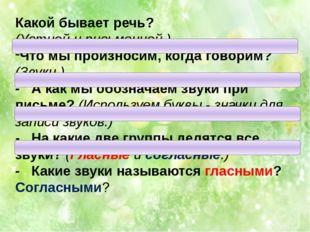 Какой бывает речь? (Устной и письменной.) Что мы произносим, когда говорим? (