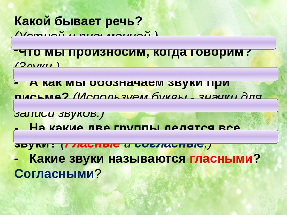 Какой бывает речь? (Устной и письменной.) Что мы произносим, когда говорим? (...