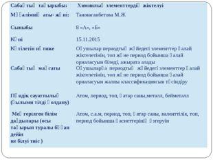 Сабақтың тақырыбы: Химиялық элементтердің жіктелуі Мұғалімнің аты- жөні: Тажм