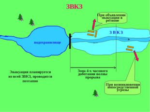 водохранилище З В К З Зона 4-х часового добегания волны прорыва ЗВКЗ При объя