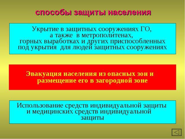 способы защиты населения Укрытие в защитных сооружениях ГО, а также в метроп...