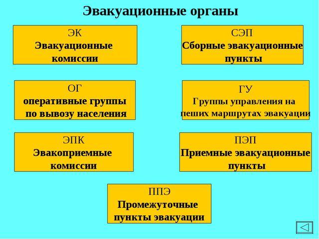ОГ оперативные группы по вывозу населения ГУ Группы управления на пеших маршр...
