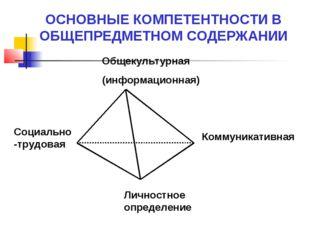 Общекультурная (информационная) Социально-трудовая Коммуникативная Личностное