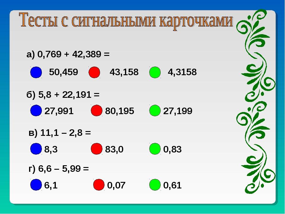 а) 0,769 + 42,389 = б) 5,8 + 22,191 = 27,991 80,195 27,199 в) 11,1 – 2,8 = 8,...