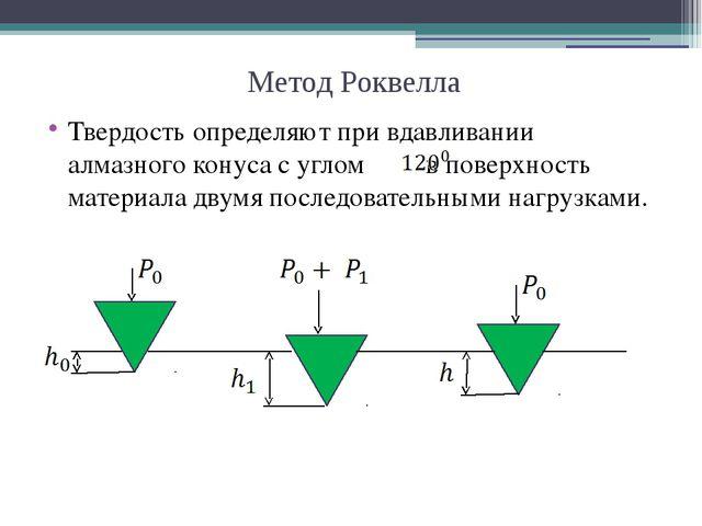 Метод Роквелла Твердость определяют при вдавливании алмазного конуса с углом...