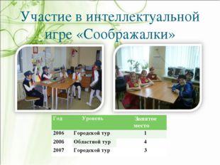 Участие в интеллектуальной игре «Соображалки» ГодУровеньЗанятое место 2006
