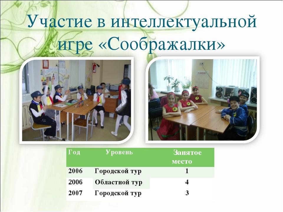 Участие в интеллектуальной игре «Соображалки» ГодУровеньЗанятое место 2006...