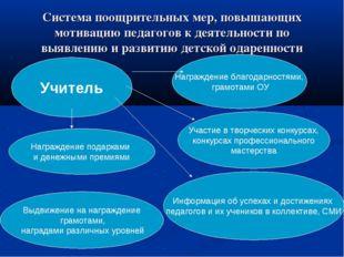 Система поощрительных мер, повышающих мотивацию педагогов к деятельности по в