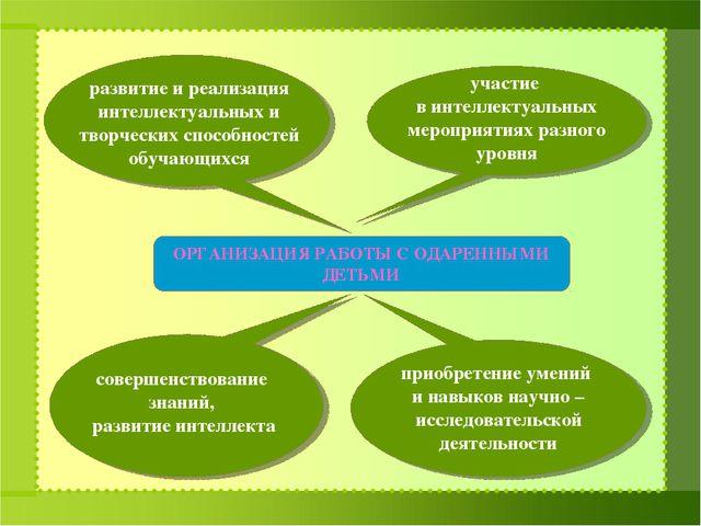 развитие и реализация интеллектуальных и творческих способностей обучающихся...