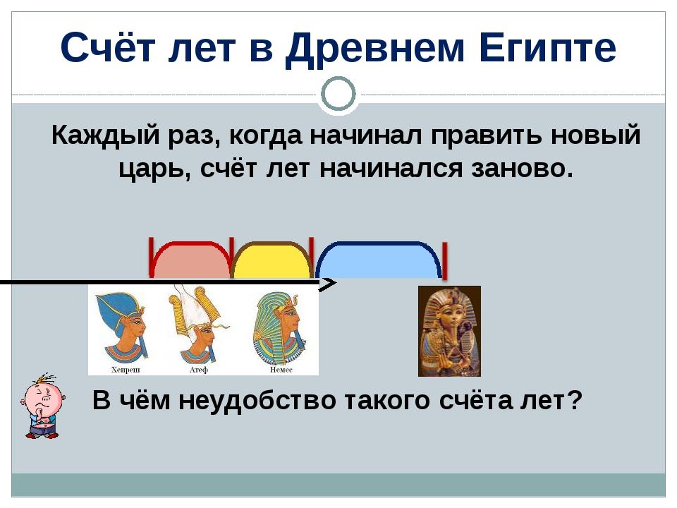Счёт лет в Древнем Египте Каждый раз, когда начинал править новый царь, счёт...
