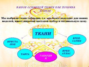 ТКАНИ КРИСТАЛОН ТАФТА ГАБАРДИН КРЕП-САТИН КРЕП-АТЛАС ВЫБОР ОСНОВНОЙ ТКАНИ ДЛЯ