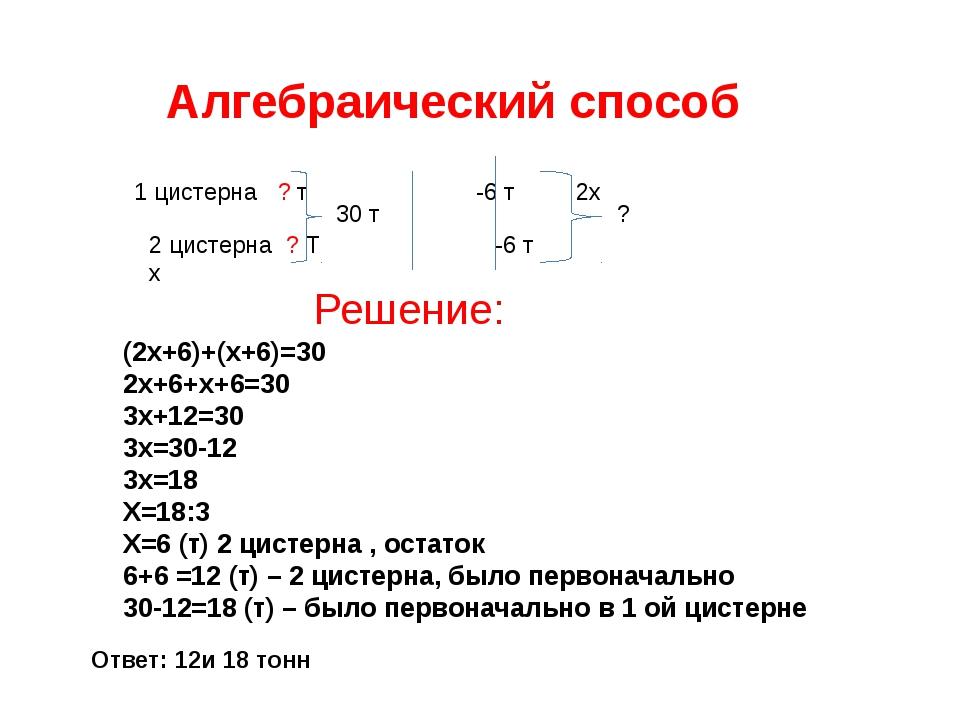 Алгебраический способ 1 цистерна ? т -6 т 2х 2 цистерна ? Т -6 т х 30 т ? Реш...