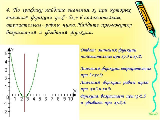 4. По графику найдите значения х, при которых значения функции у=х2 - 5х + 6...