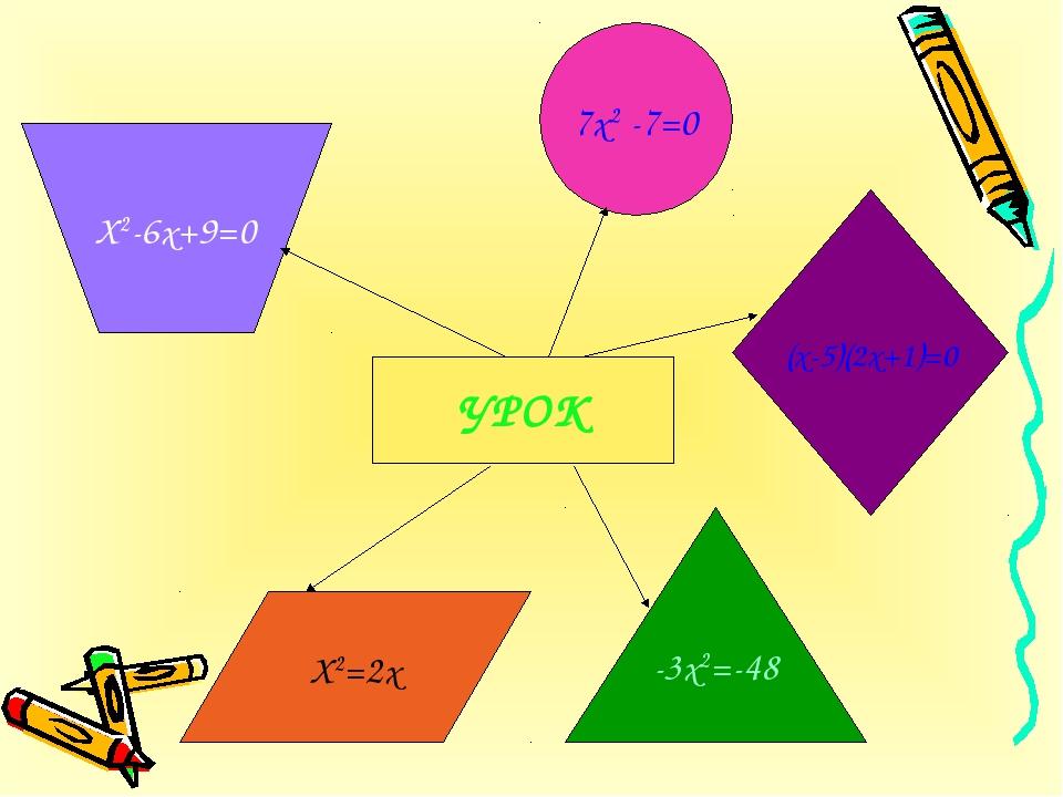 УРОК -3х2=-48 Х2-6х+9=0 Х2=2х (х-5)(2х+1)=0 7х2 -7=0